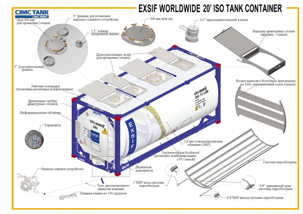 Схема ISO танк-контейнера